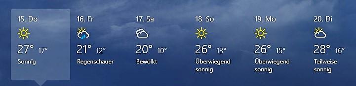 wetter_14.07.17